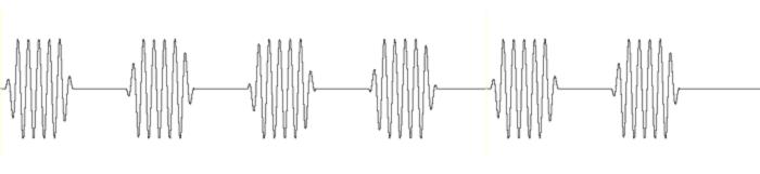 Tiparele impulsurilor izocronice